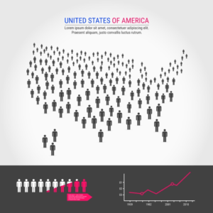 An infographic example that has the shape of the Unites States made up of stick figured people standing in place. On the bottom, it shows people standing in a line pointing to a graph of a value over time with a line graph.